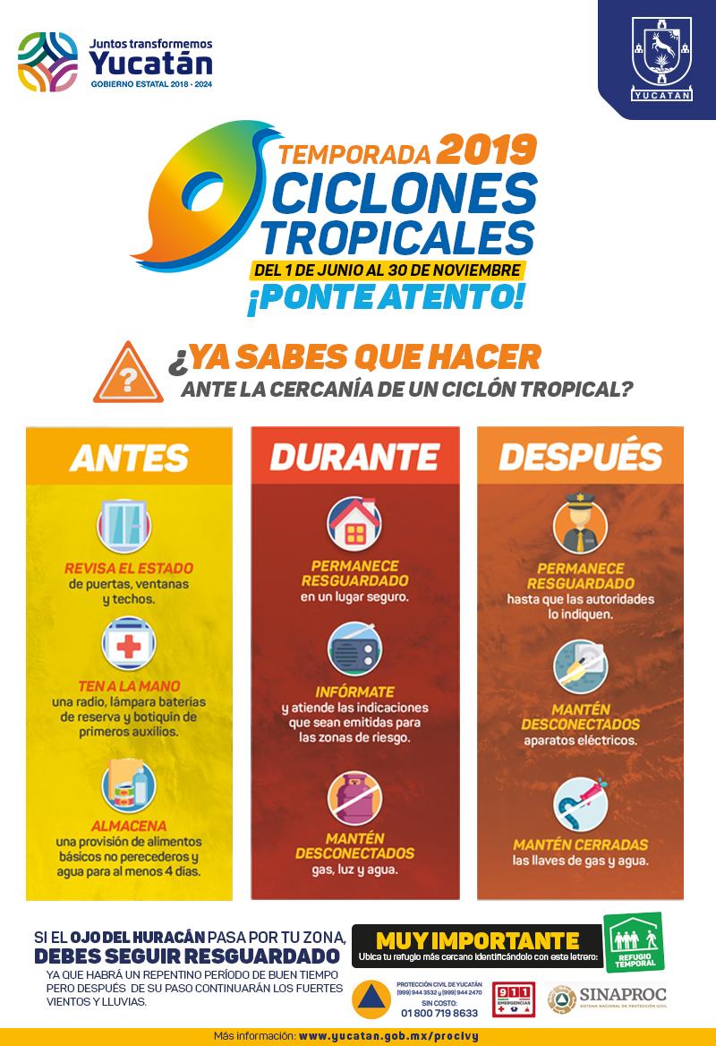 Temporada de ciclones tropicales 2019