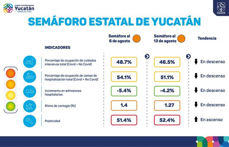 COMUNICADO DE PRENSA DE LA SECRETARÍA DE SALUD DE YUCATÁN