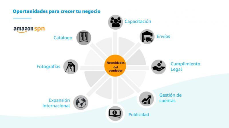 Se respalda a Mipymes yucatecas, para que incursionen en comercio electrónico